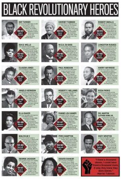 Black Revolutionaries