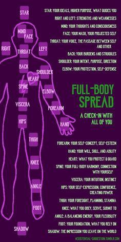 Full body spread