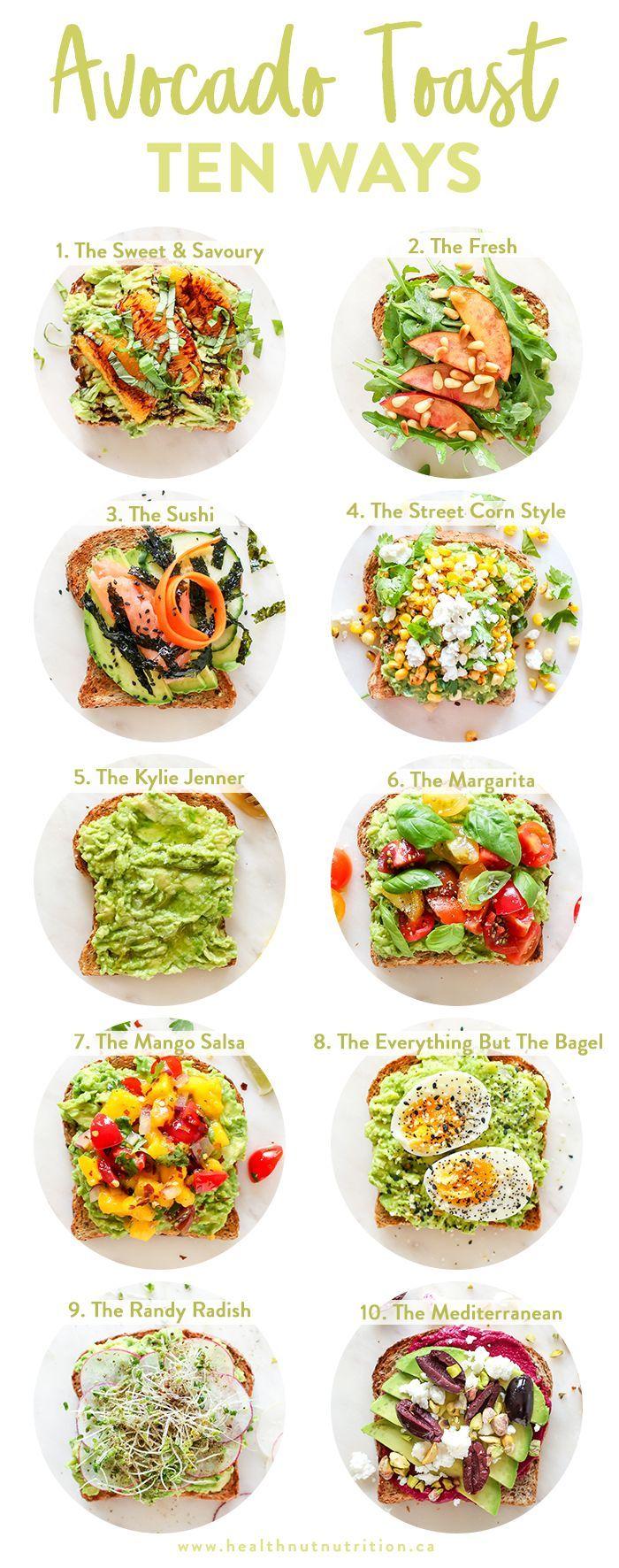 10 ways to avocado ?