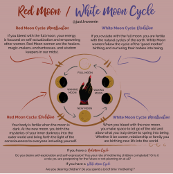 Red and White Moon