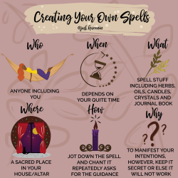 Creating your own spell