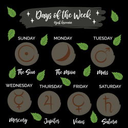 Magickal days of the week