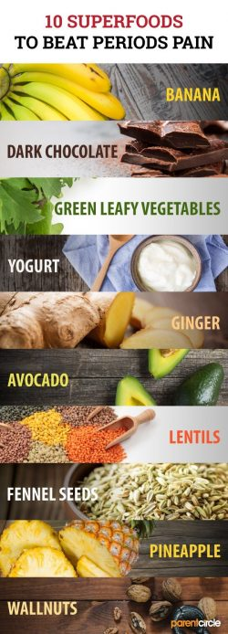 Foods that help with period pain.