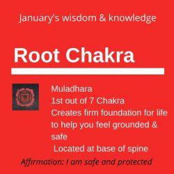 1st Chakra