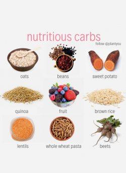 nutritious carbs 🌾