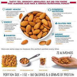 Benefits of eating almonds A delicious snack.