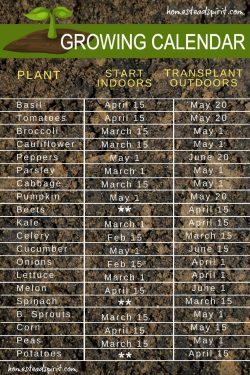 Grow calendar for gardening