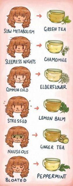 Teas for health