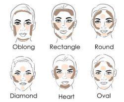 Sis, contour for YOUR face shape.