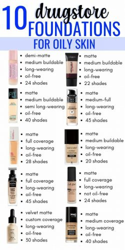 Best drug store foundations for oily skin