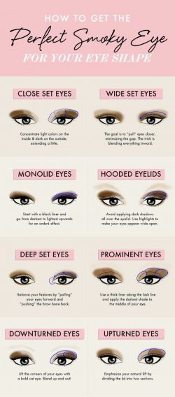 Smokey eye for YOUR eye shape