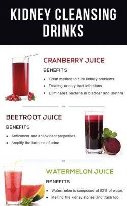 Kidney Cleansing Juice