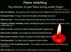 Candle magik