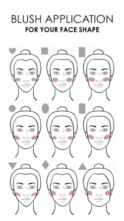 Blush application for YOUR face shape