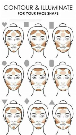 Contour & highlight for YOUR face shape