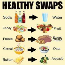 Healthy Swap