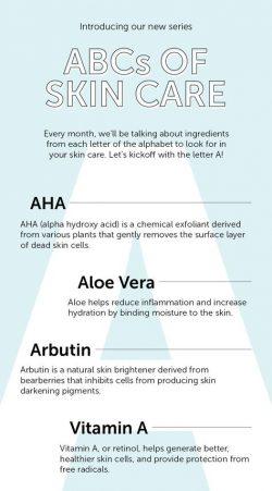 ABC's of Skincare