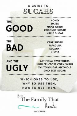 Not all sugars are equal