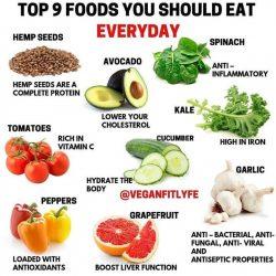 Healthy. Foods