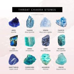 Throat chakra crystals