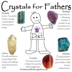 Crystals for fathers