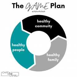 The Plan for our community | Family | Black Love